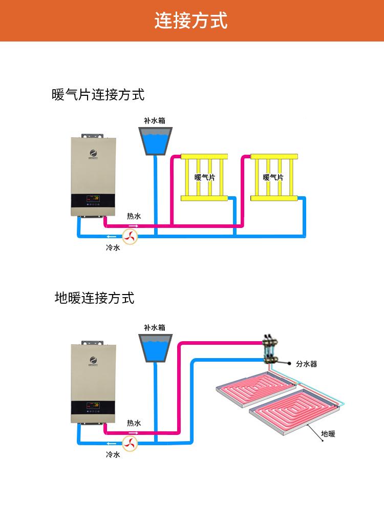 电磁壁挂炉