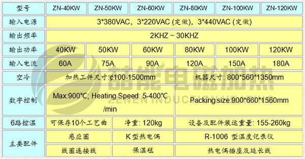 喆能WHT系列感应加热设备参数及设备组成