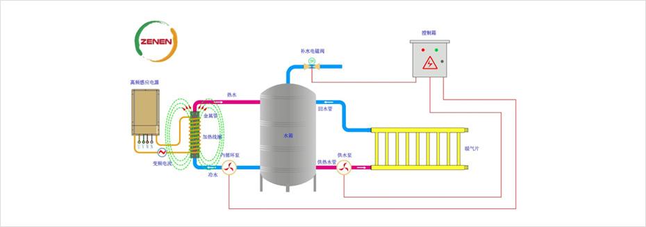 加热管道及系统设计参考图