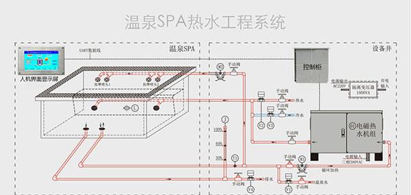 温泉泡池恒温供热系统图