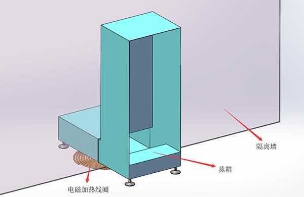 电磁加热蒸箱