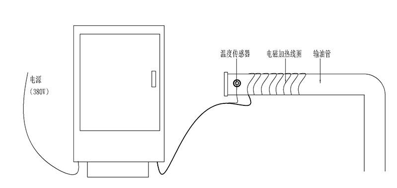 输油管电磁加热系统