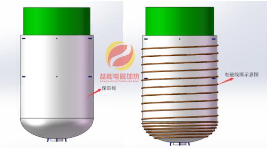 反应釜电磁加热安装
