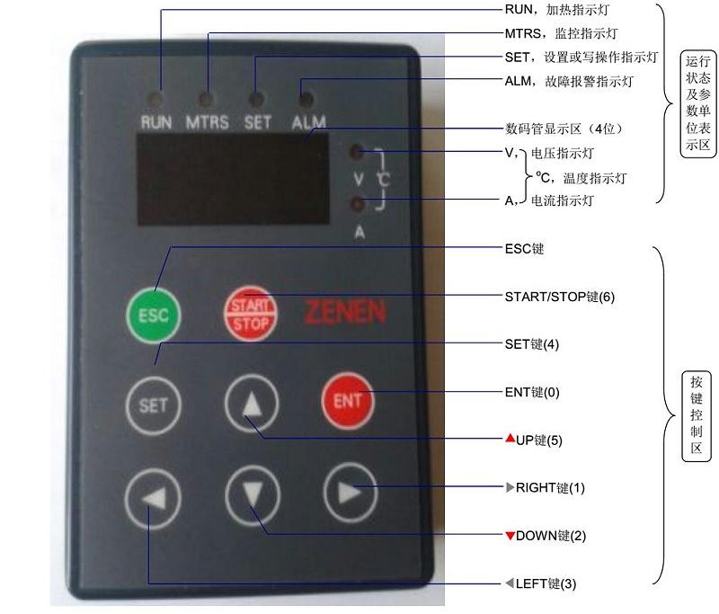 电磁加热器按键显示面板