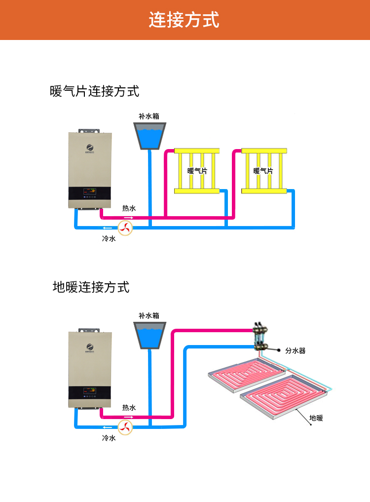 家用电磁采暖炉