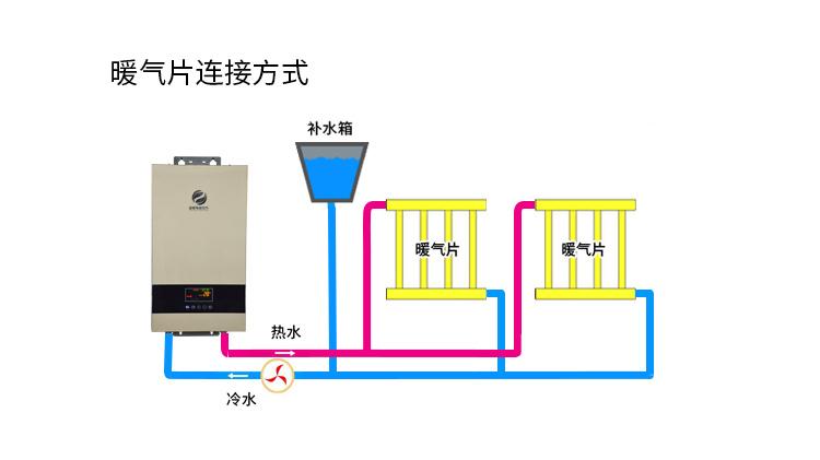 电磁采暖炉连接方式