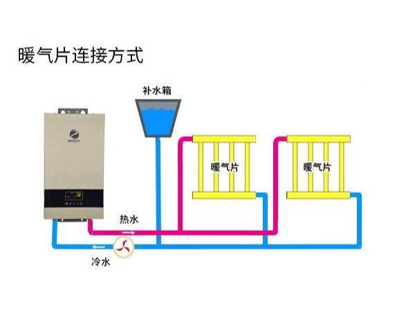 电磁采暖炉连接散热片的要求