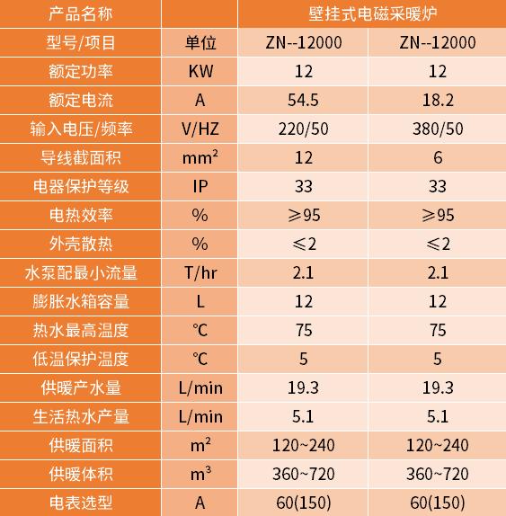 12kw电磁采暖炉参数