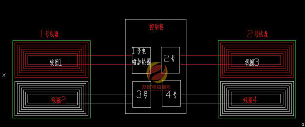 电磁加热器控制柜