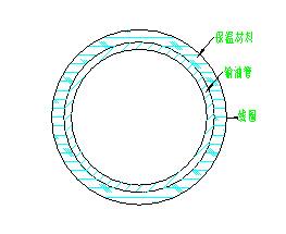 线圈绕制方法图例