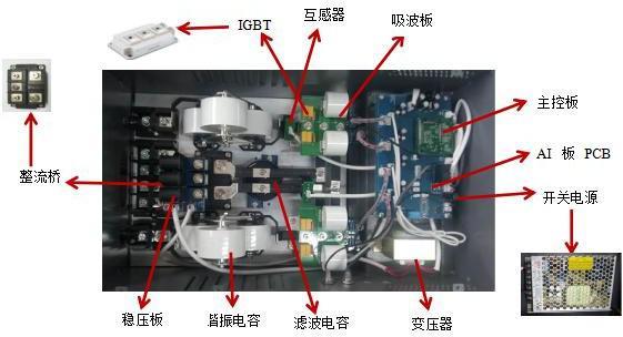 全桥电磁加热器结构