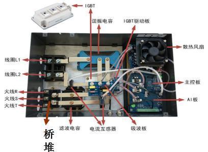 半桥电磁加热器