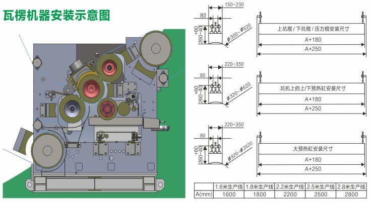 电磁加热瓦楞辊安装示意图