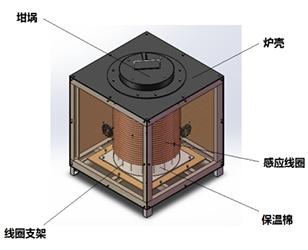 炉体结构设计1