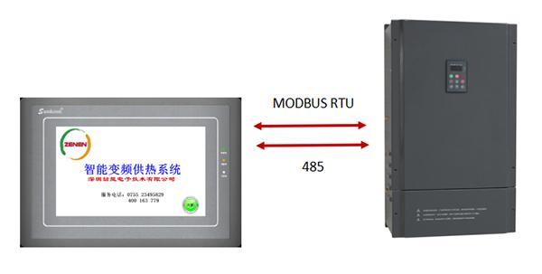 智能电磁加热器功率测试平台