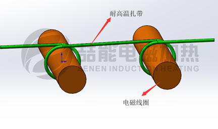 电磁炒锅线圈
